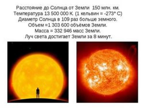 Масса Солнца, её измерение и сравнение