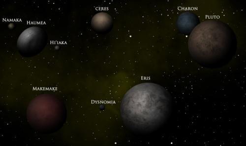 Интересные факты о планетах карликах. «Карлики» в деталях: как много вы знаете о самых крошечных планетах Солнечной системы?