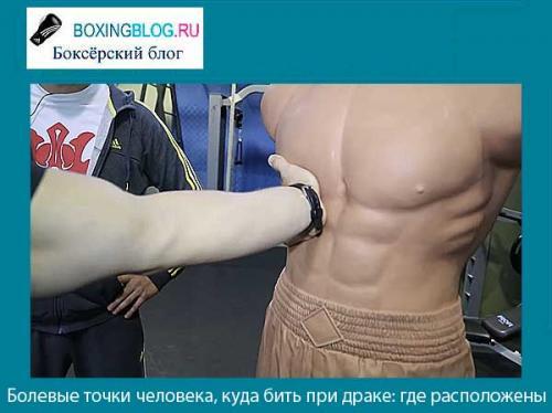 Анатомия человека болевые точки. Самые уязвимые зоны человека: где расположены на теле, подробная схема