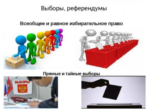 Выборы и референдум. Что такое выборы и референдум?