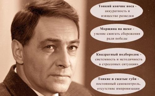 Физиогномика лица и характер. Физиогномика лица мужчины