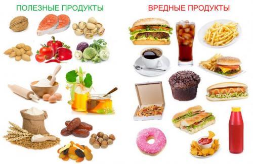 продукты с низким содержанием углеводов для похудения
