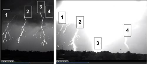 Виды молний в природе. Что такое молния?