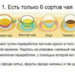Вещи, которые вы не знали о том, как пить чай.