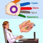 Лишь в том случае, если ваши эмоции на пределе, порадуйте себя 5-минутным массажем рук.