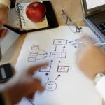 Структура бизнес-плана.   Несмотря на различия, в любом бизнес-плане можно выделить следующие основные разделы: