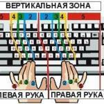 """Как научиться печатать """"Вслепую""""."""