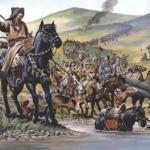 Монголо-татарское иго. Что прикрыли татаро-монгольским игом